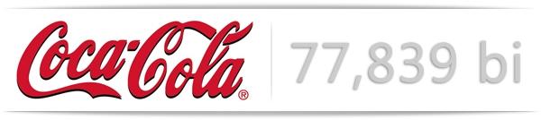 10 marcas mais valiosas 2012